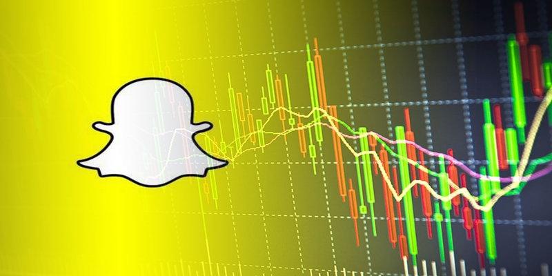 Zwiększenie zapasów Snapchat